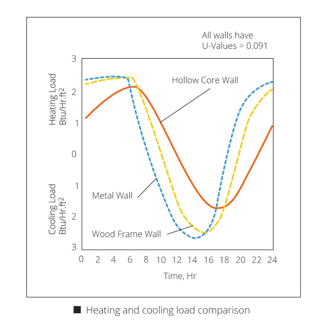 Heating-and-cooling-comparison.jpg